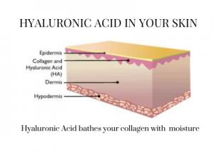 hyaluronic acid for oily skin
